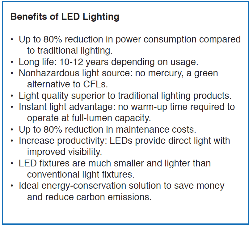 Benefits of LED Lighting